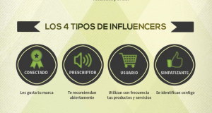 4 influencers